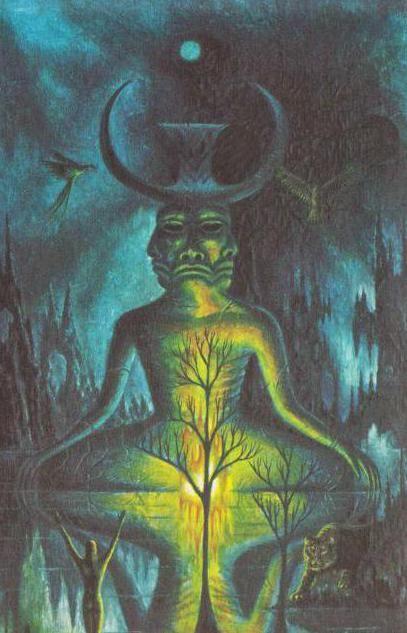 заклинання чорної магії