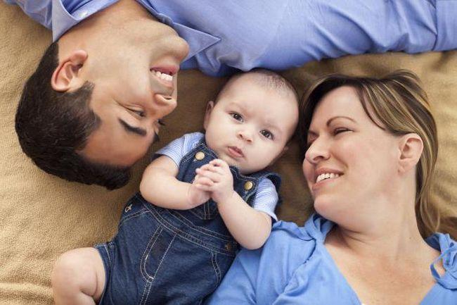 сума одноразової допомоги при народженні дитини