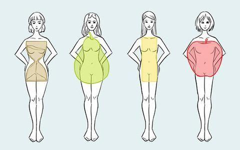Фото - Фігура жіночий: параметри, недоліки, ідеал