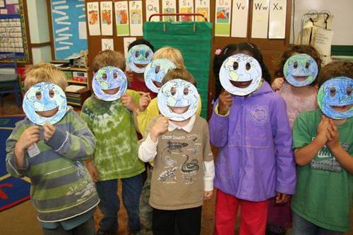 інтегровані заняття у старшій групі дитячого садка