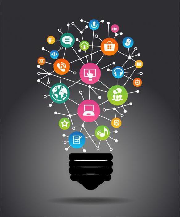 концепція інтегрованих маркетингових комунікацій