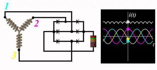 Фото - Як підключити генератор ваз-2106 (схема підключення)