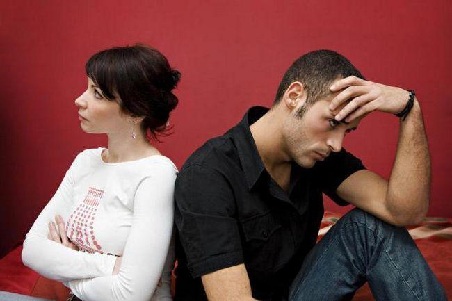 як проходить процедура розлучення