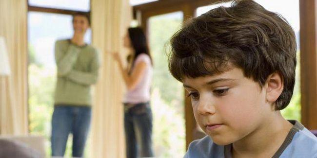 як відбувається процедура розлучення