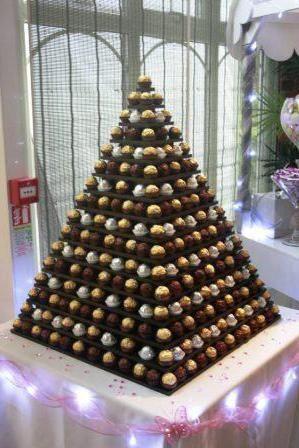 оригінальні подарунки з цукерок