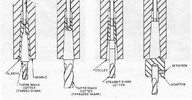 Фото - Як зробити саморобний фрезерний верстат по дереву і по металу