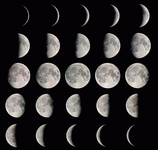 місячний календар на серпень фази місяця