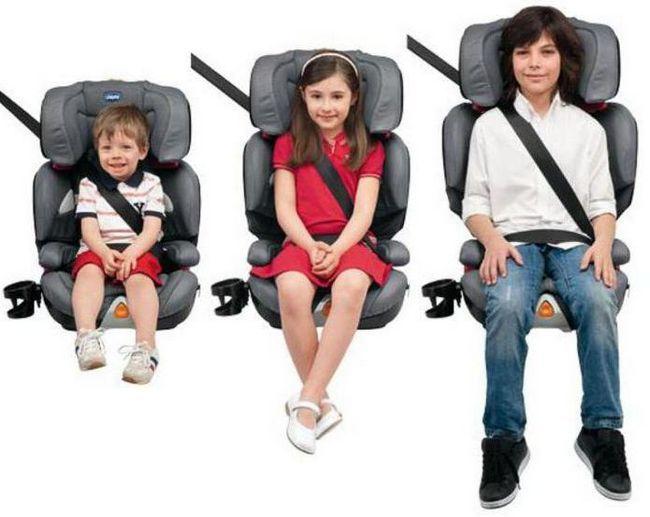 Фото - Як вибрати дитяче автокрісло 9-36 кг?