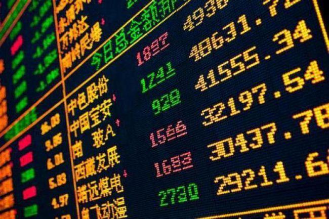 китайська валютна біржа
