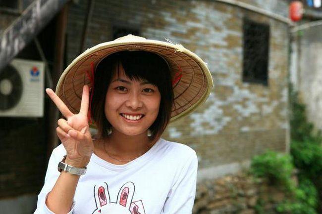 китайські імена жіночі