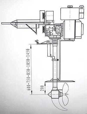 захист гвинта човнового мотора