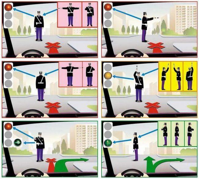 правила дорожнього руху регулювальник