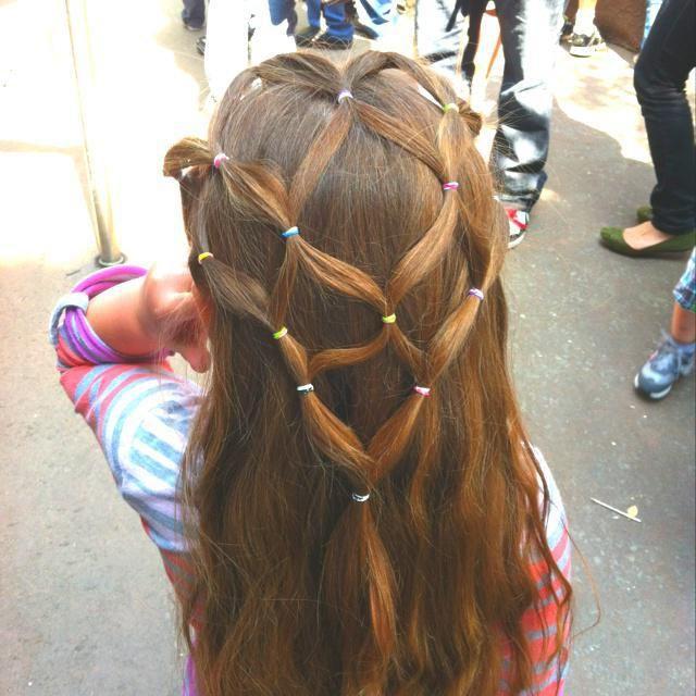 зачіски з резиночками для дівчаток