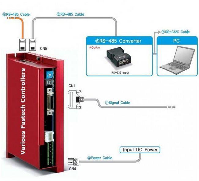 Фото - Rs-485: підключення і управління