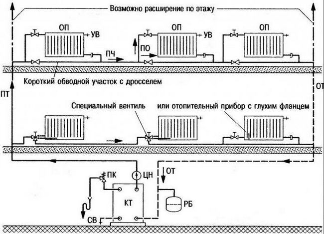 підключення газового котла до системи опалення схема