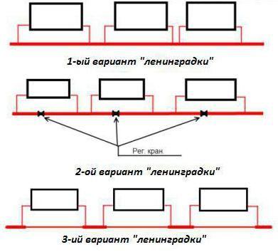 підключення котла до системи опалення схема