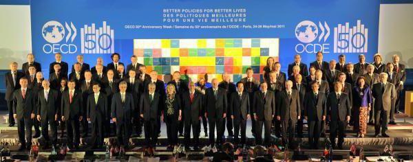 організації економічного співробітництва і розвитку