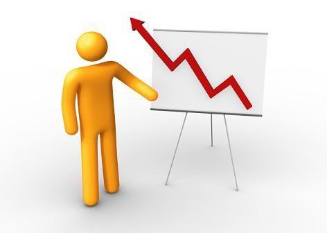 Фото - KPIs - що це? KPI - ключові показники ефективності. Розробка KPI