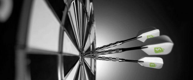 KPI показники ефективності