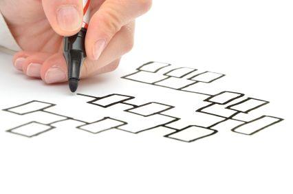 Фото - Показник ефективності. Що він відображає?