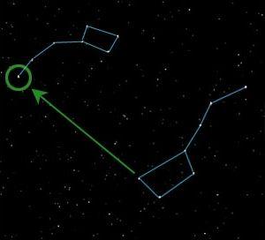 сузір'я північної півкулі