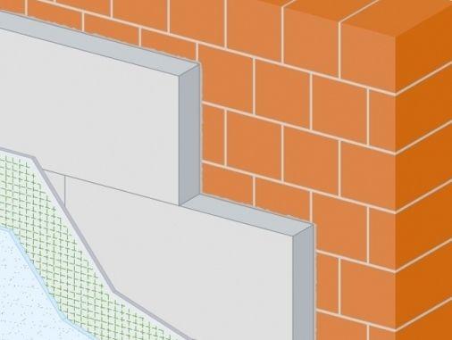 Теплоізоляція фасадів будівель