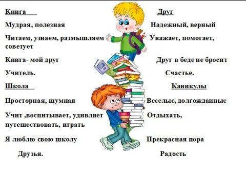 Фото - Увага, сінквейн: приклади використання на уроках російської мови і літератури