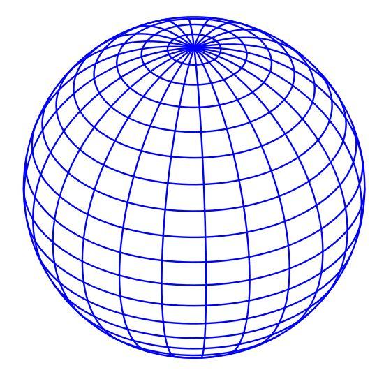 Окружність земної кулі