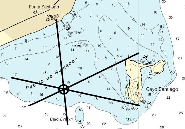 Фото - Визначення місцеположення судна. Визначення судна: методи
